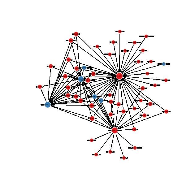 图3第三图 第二排第一个HBRR2-VS-UHRR2