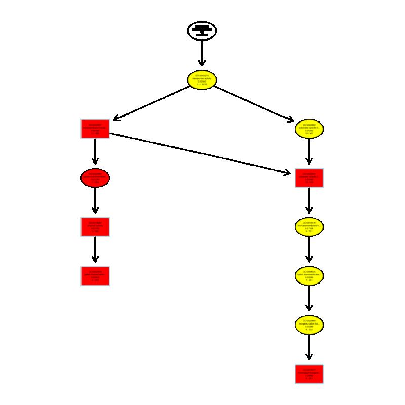 图4 第三个图 第二排左Modules_gene_black
