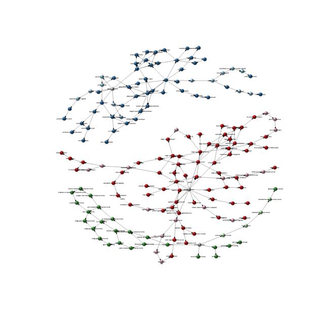 图3第一个图HBRR-VS-UHRR